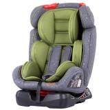 Scaun auto Chipolino Orbit 0-36 kg green {WWWWWproduct_manufacturerWWWWW}ZZZZZ]